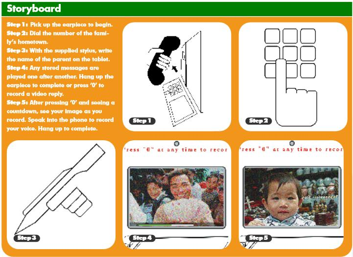 storyboard explaining how to use a telecommunications device
