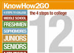 Image of KnowHow2Go.org homepage