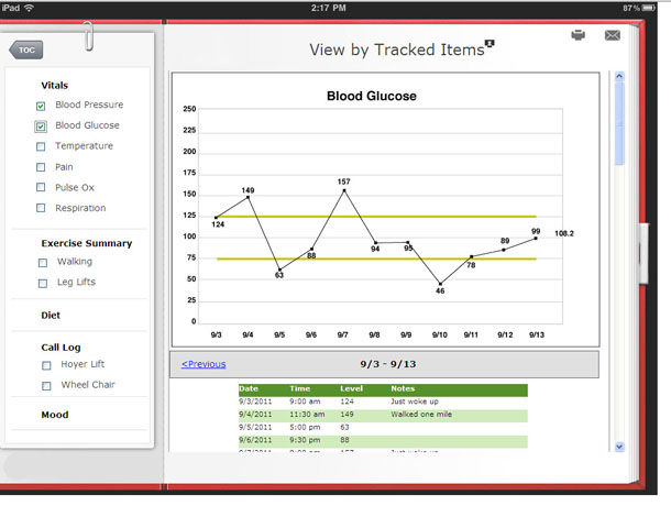 Screen showing chart tracking blood glucose, with other options to view in a menu on the left. A table below the chart shows the data as text