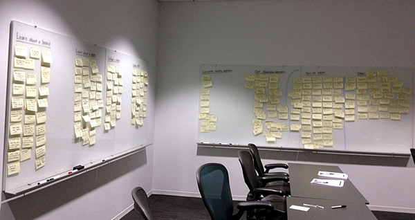 Photo of room with notes covering two walls