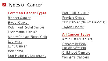 List of links for types of cancer