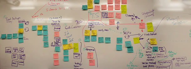White board with post-it diagrams