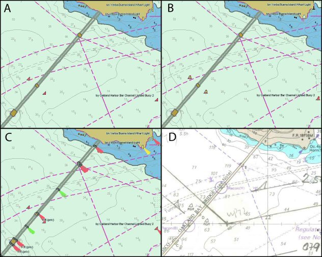 four different sailing charts