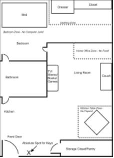 floor map with descriptive labels in certain areas