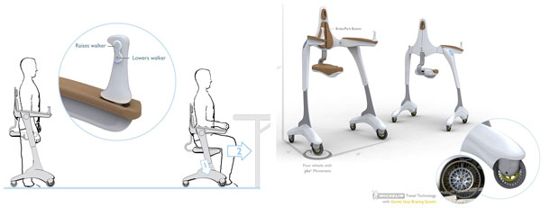 Design drawings showing how the walker moves from seated to standing posture and how the wheels move.
