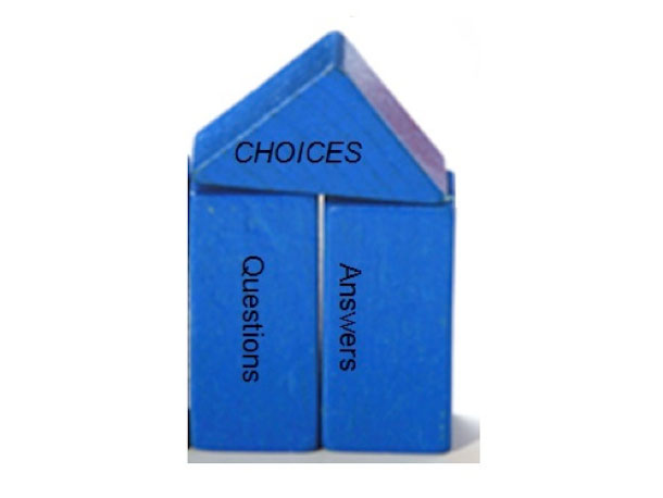 A block labeled Choices rests on two that say Questions and Answers.