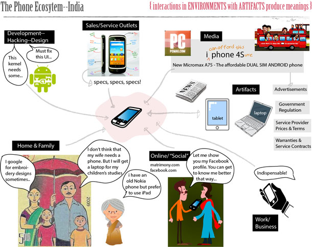 Different users with speech balloons showing different ways of talking about their mobile devices.