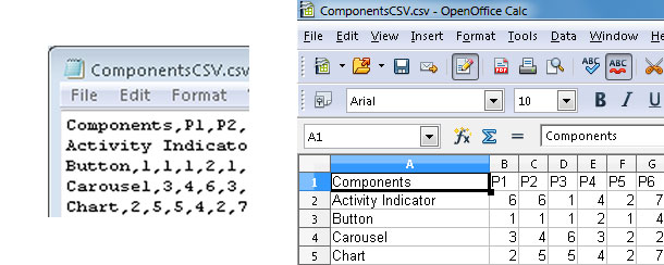 Screenshot showing the raw data file and its appearance in a spreadsheet.