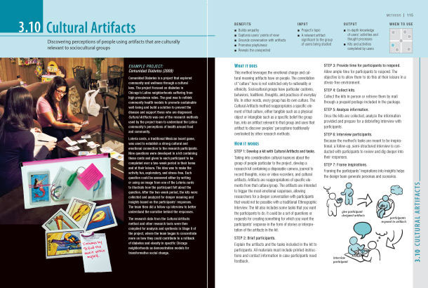 Image of the pages illustrated with examples of cultural artifacts being used in a research session. Text from the page follows