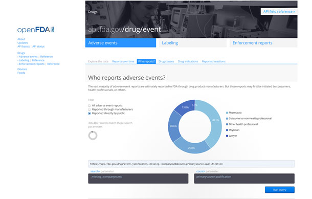 Alt text: A screen shot shows a graph for the data on who reports adverse events with interactive controls. The largest group is consumers, followed by physicians and health professionals, pharmacists, and lawyers.