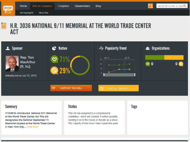 Screenshot of the POPVOX website showing HR 3036 9/11 Memorial at the World Trade Center.