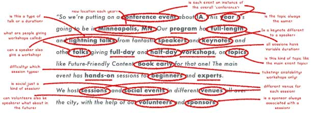 Annotated transcript of a user interview about a conference.
