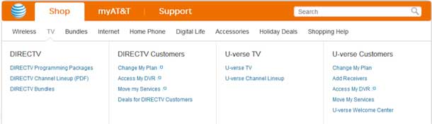 An expanded menu on the AT&T website for Shop TV. It contains menu items for DIRECTV, DIRECTV customers, U-verse TV, and U-verse Customers with a collection of links below each one.