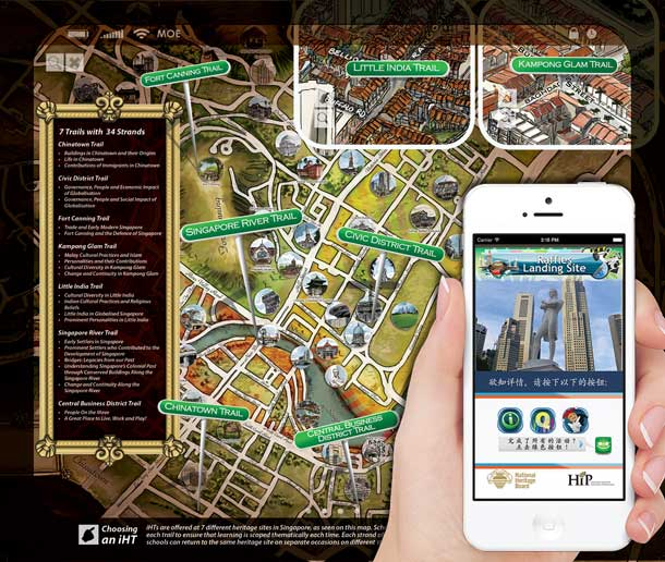 A map showing seven interactive learning trails in Singapore, which includes Fort Canning Trail, Little India Trail, Kampong Glam Trail, Singapore River Trail, Civic District Trail, Chinatown Trail, and Central Business District Trail. A mobile phone on the right illustrates the mobile learning activity retrieved at Raffle's Landing Site, with an image of the historical site and buttons for accessing related information and questions.
