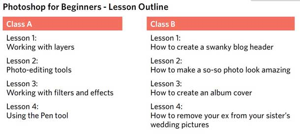 Outline of two Photoshop classes. Class A focuses on Photoshop features like layers, editing tools, filters, effects, and the pen tool. Class B focuses on accomplishments like creating a blog header, making a photo look good, creating an album cover, and removing your ex-boyfriend or girlfriend from your sister's wedding pictures.