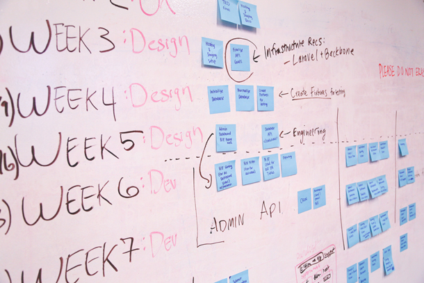 A whiteboard with sticky notes used to plan work week by week