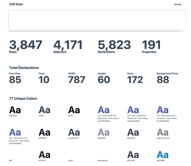 Screenshot of GitHub's CSS Stats displaying the rules, selectors, declarations and properties.