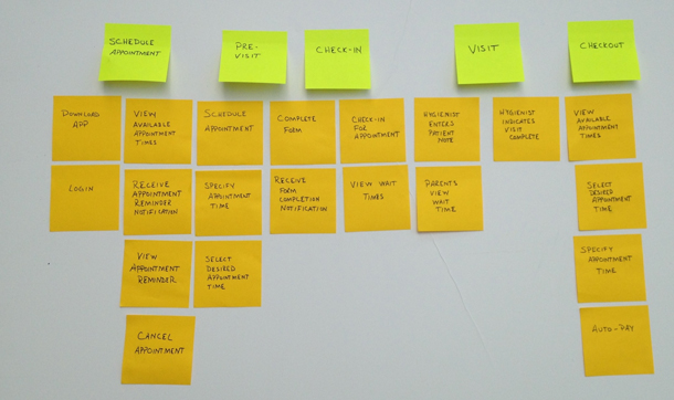 Photo of many sticky notes arranged in rows and columns