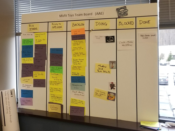 prioritized board with sticky notes noting tasks in order of status.