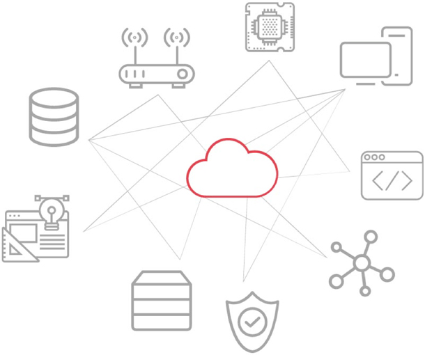 Illustration of different as aspects of the IoT ecosystem connected by lines, including, a computer, data, a modem and the cloud