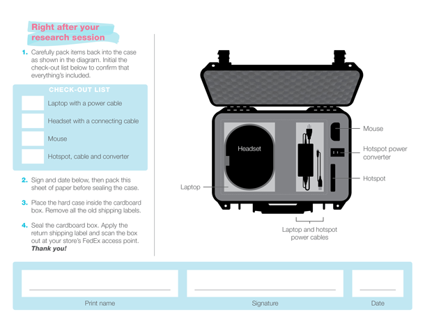 Checklist showing images of all equipment properly repacked in box.