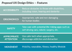 an Infographic showing the features of a UX-specific Ethical Standard.