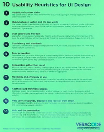 A brightly colored handout from the UX Guild kickoff event listing Jakob Nielsen's 10 general principles for interaction design.