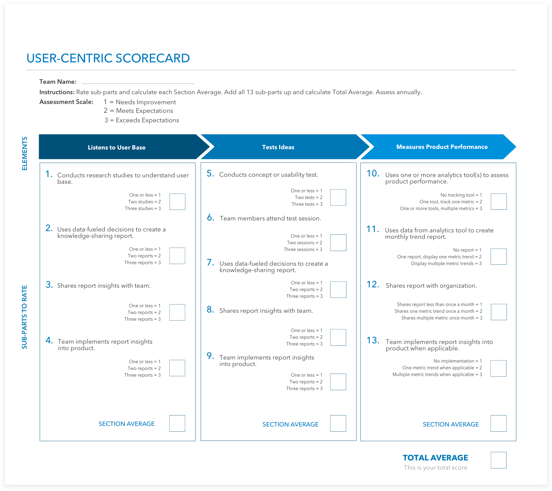 Image of a checklist with user-centric metrics.