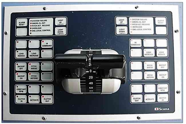 Photo of the control panel with many indicator lights and many buttons with a central manual lever control.