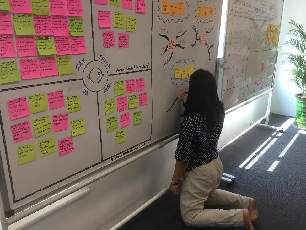 Photo of a person working on an ideation board.